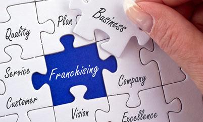 Informações, Dados e Números da Franquia  no Portal de Franquias Top Franquia